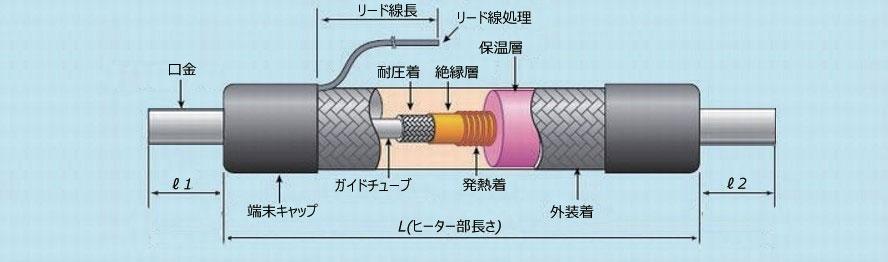 加熱トランスファーライン_簡略図